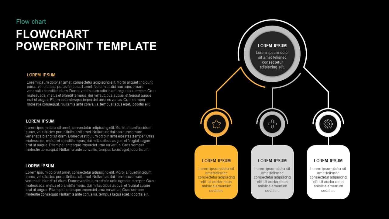 PowerPoint Flowchart Template