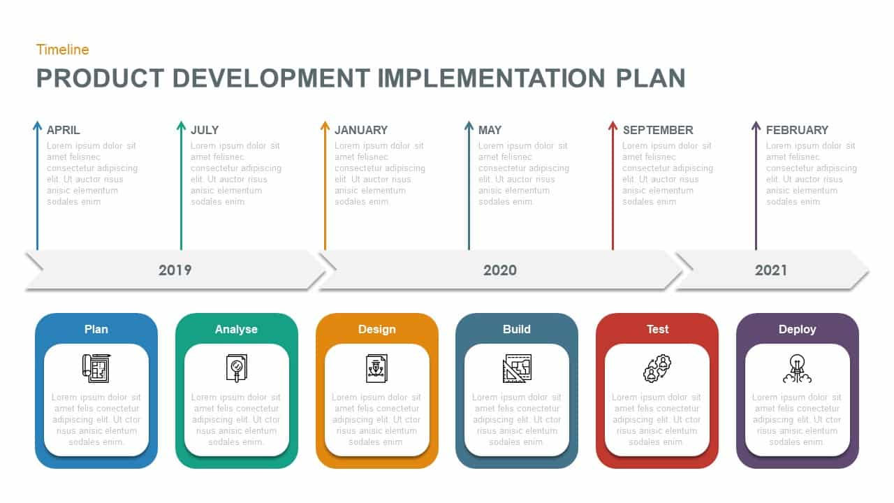 Product Development Implementation Plan PowerPoint Template
