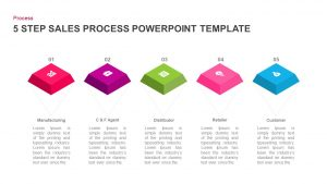 5 Step Sales Process Template for PowerPoint & Keynote