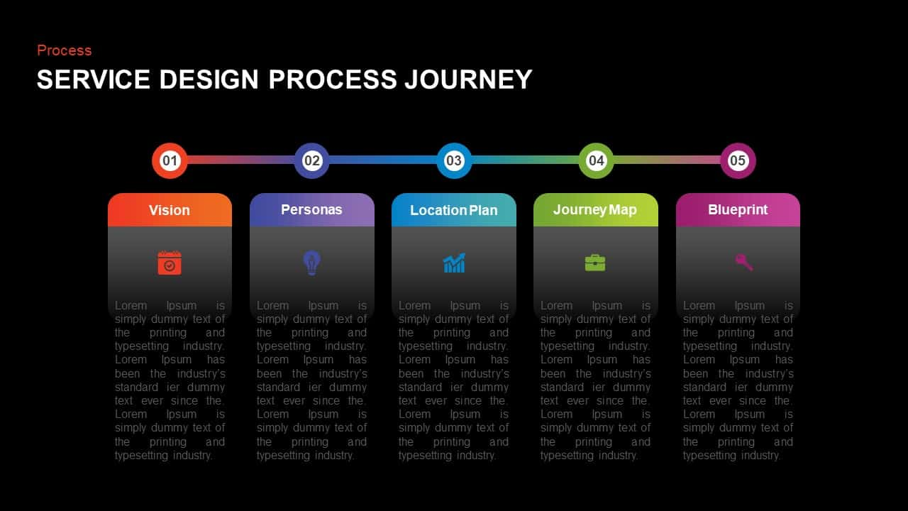 Service Design Process Journey PowerPoint Diagram