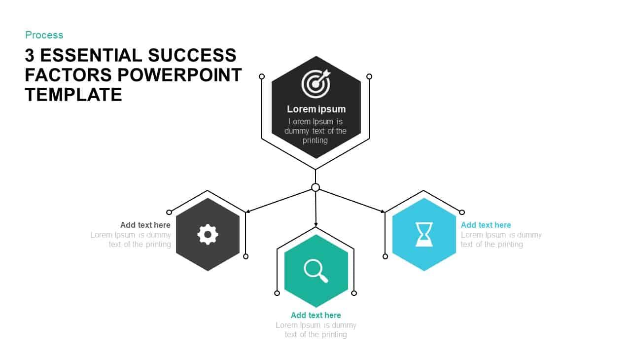 3 Essential Success Factors PowerPoint Template