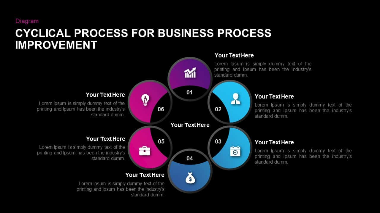Cyclical Process For Business Process Improvement PowerPoint Template
