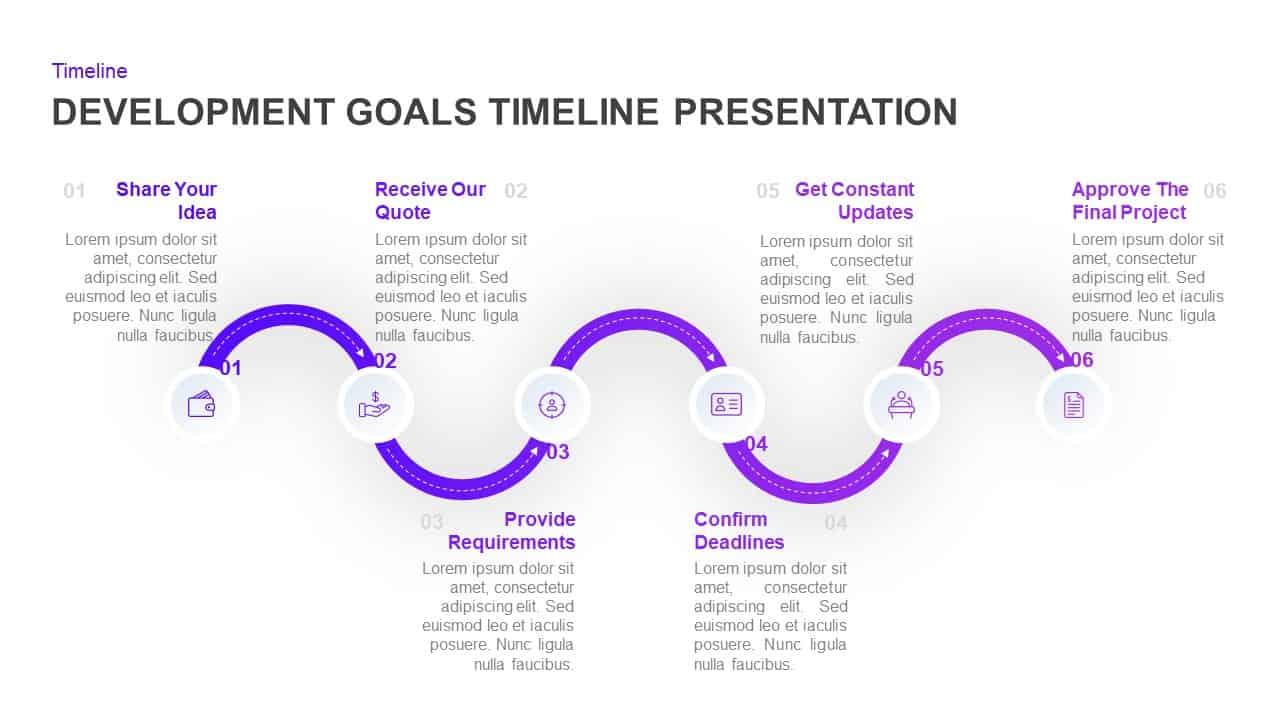 Development Goals Timeline Presentation