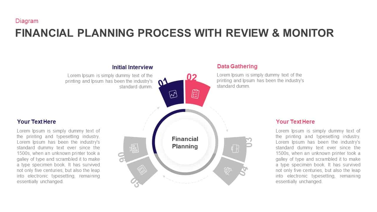 Financial Planning Process PowerPoint