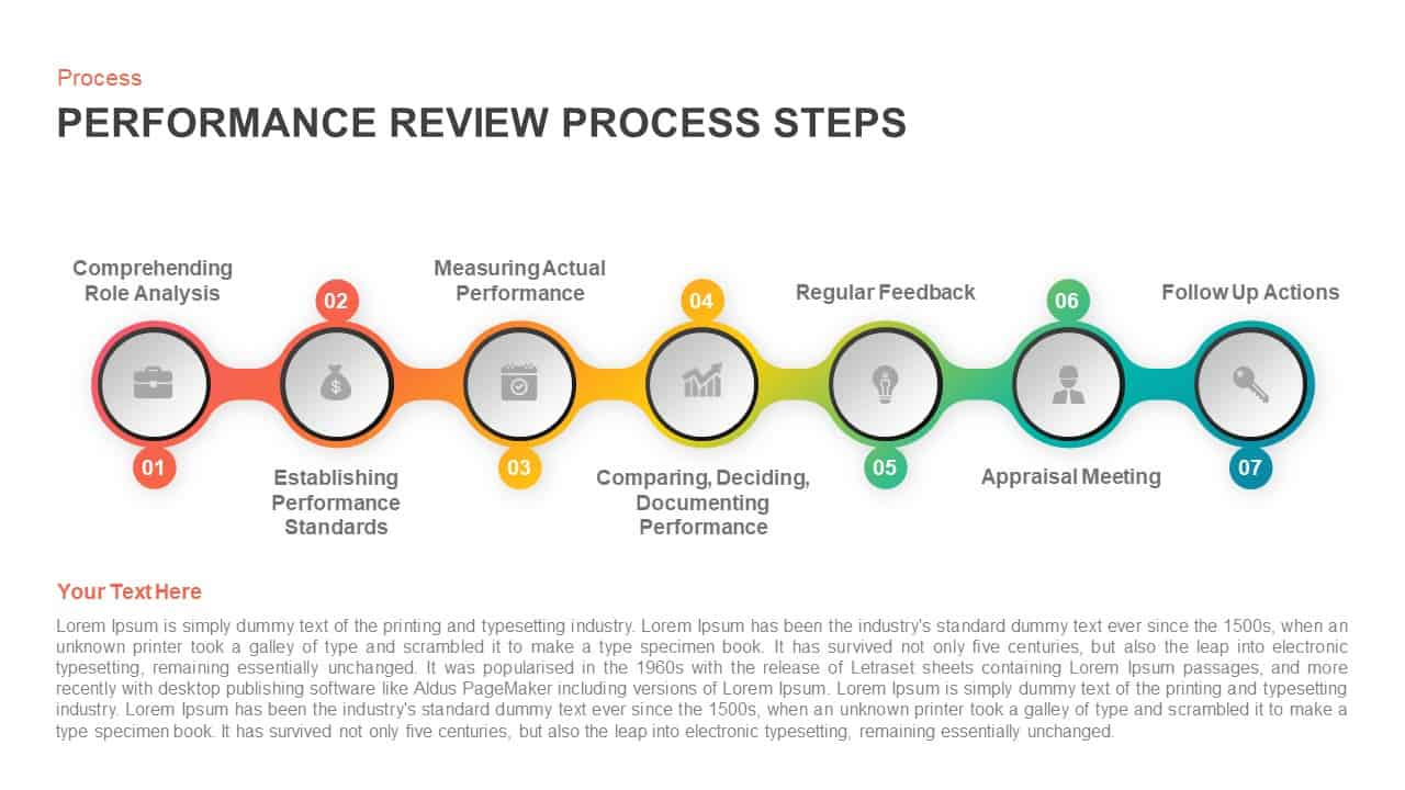 Performance Review Process PowerPoint Template