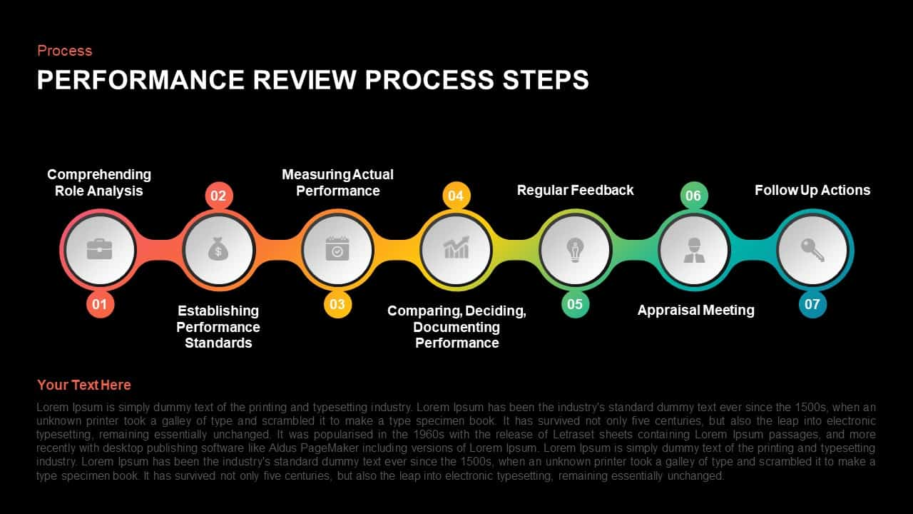 Performance Review Process Steps for PowerPoint Timeline Presentation