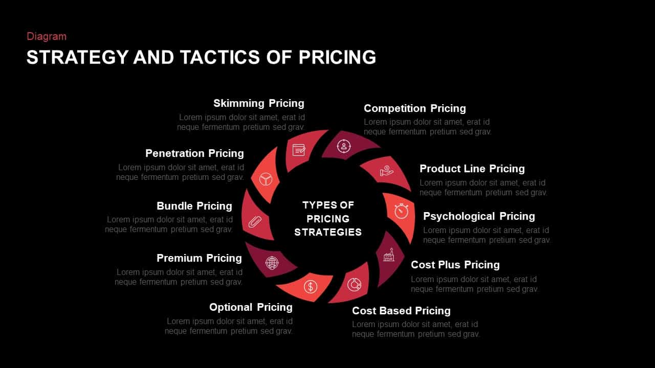 Pricing Strategy PowerPoint Template