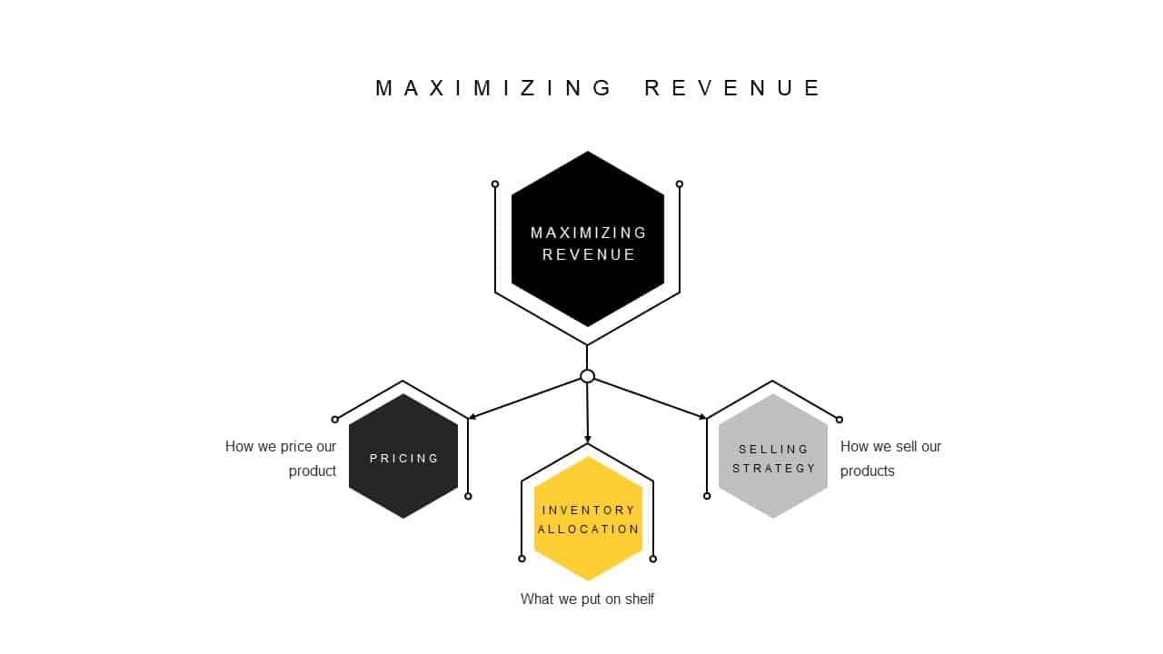 Revenue Management PowerPoint Ppt Diagram Maximizing