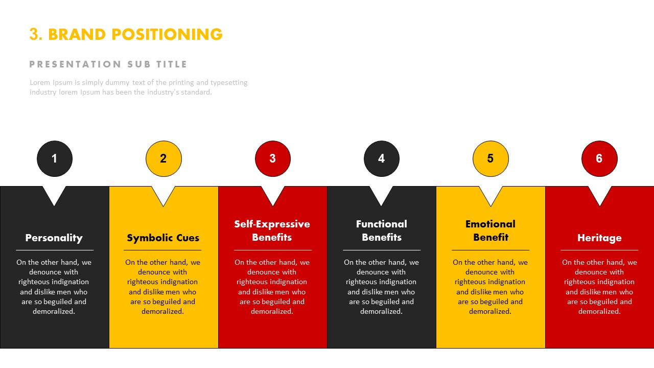 Brand positioning ppt template PowerPoint