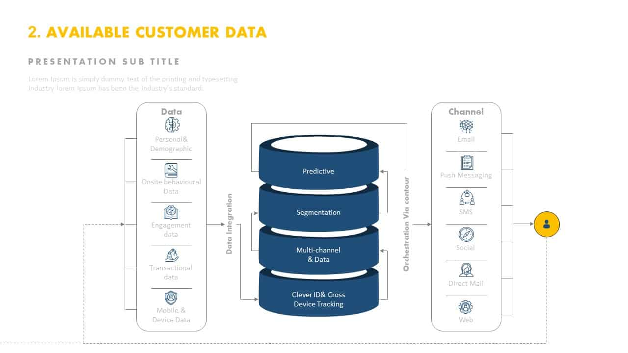 Customer Data Template for PowerPoint