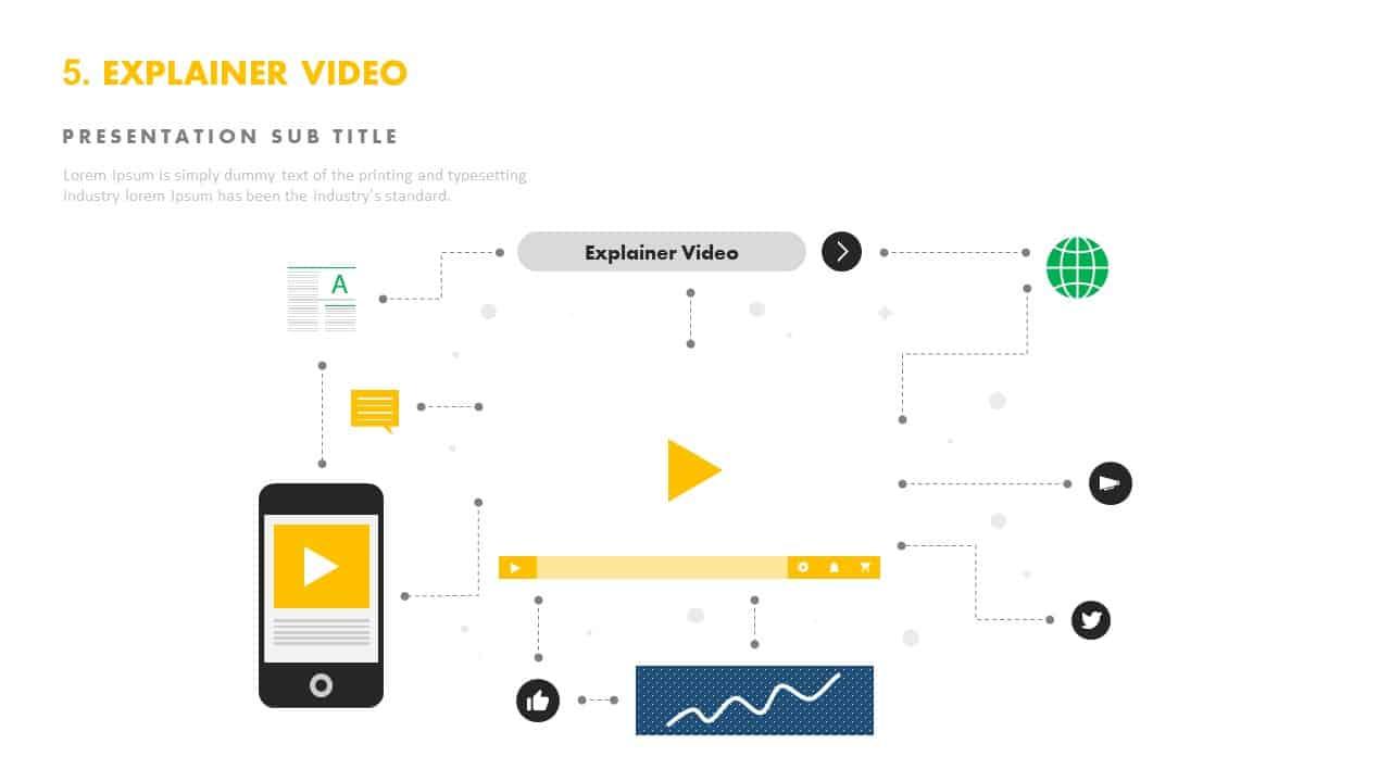 Explainer video templates PowerPoint business