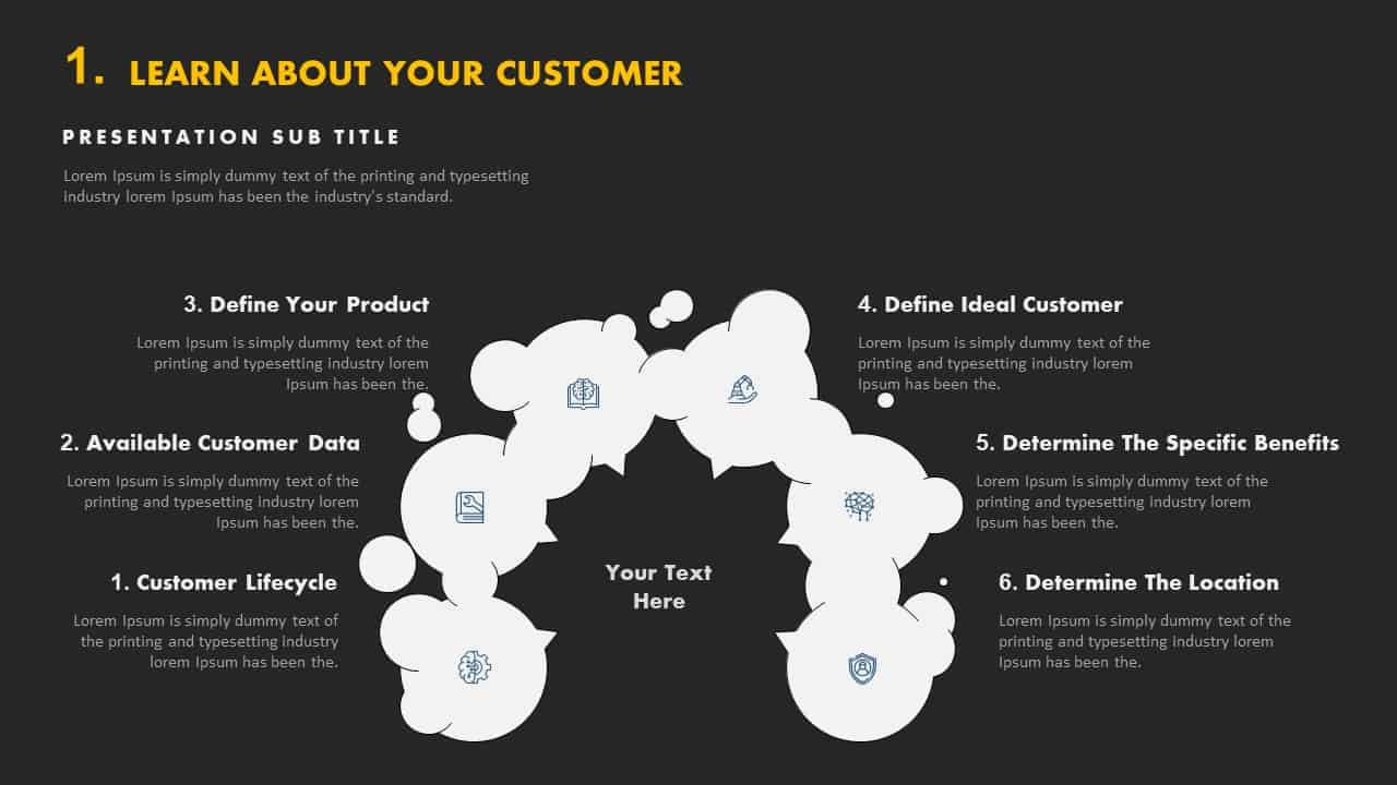 Learn About Your Customer Template for PowerPoint