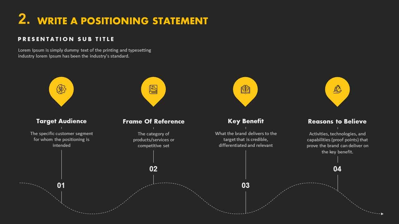 Write Positioning Statement Template for PowerPoint