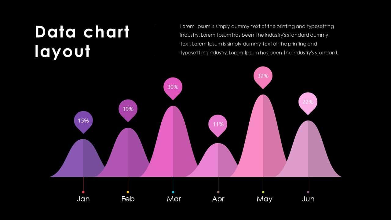 Business PowerPoint Presentation Data Chart Layout Template