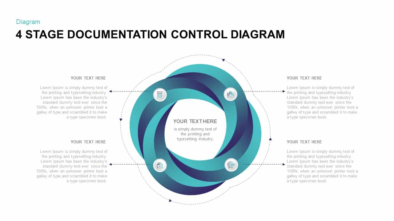Documentation Control Diagram