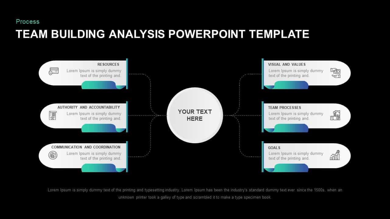 Team building analysis template