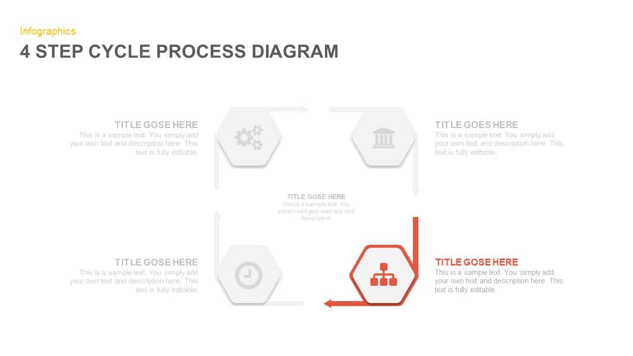 4 Step Cycle Process Diagram Template for Presentation