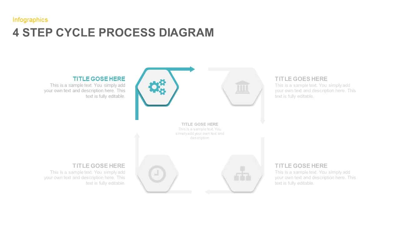 4 Step Cycle Process Diagram Template