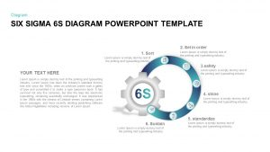 Six Sigma 6s Diagram PowerPoint Template