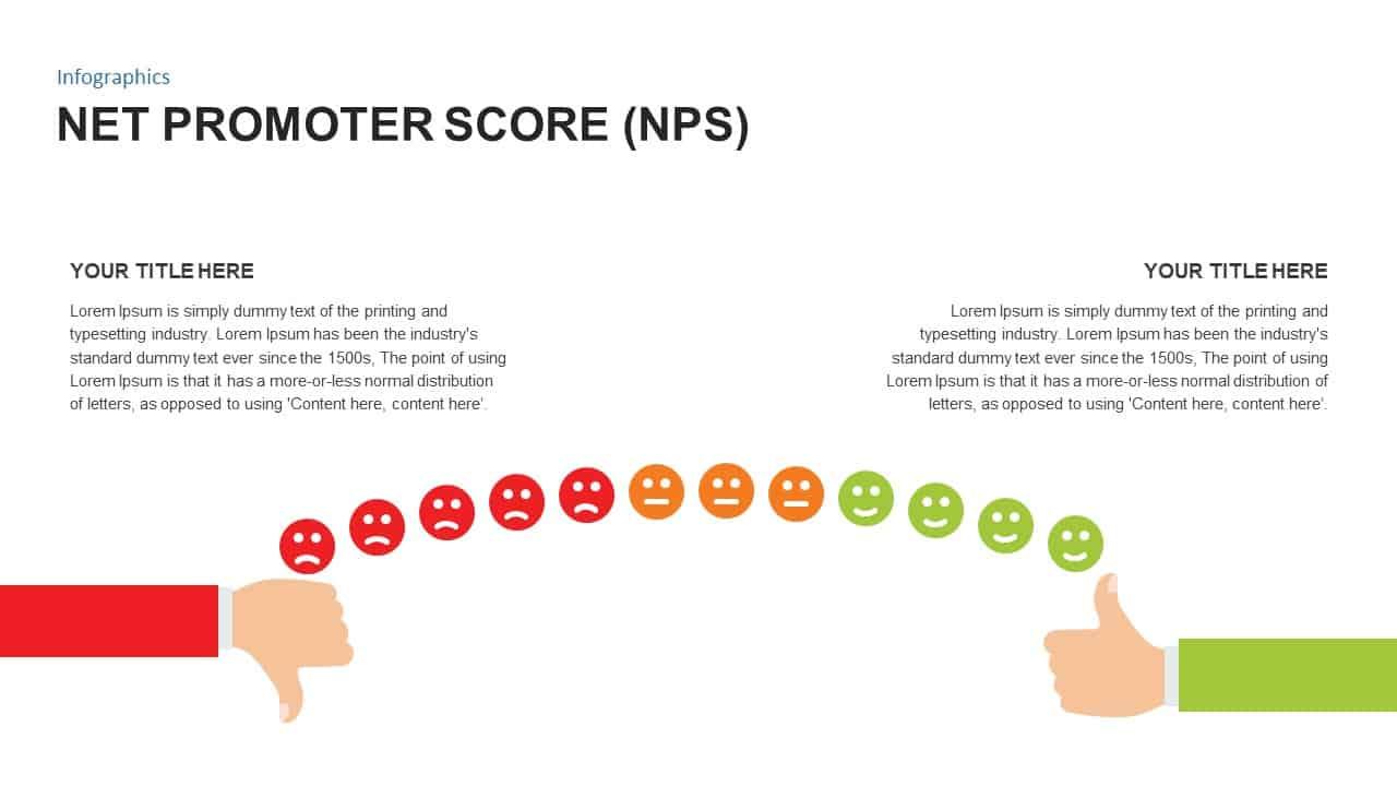 net promoter score presentation ppt
