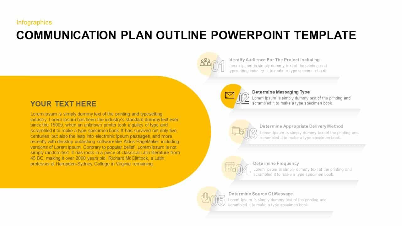 Communication Plan Outline Ppt
