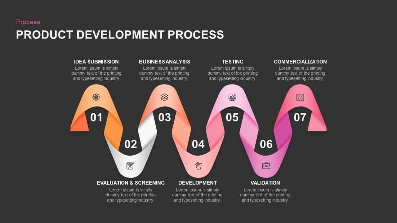 New Product Development Process PowerPoint Presentation Template